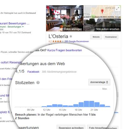 googlemapsrestaurants