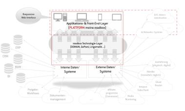 2018-06-28 Illustration rbx-Data-Framework