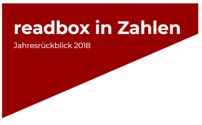 Alle Ergebnisse zu In-Book-Marketing, Metadaten und Co.: readbox in Zahlen – der Jahresrückblick2018